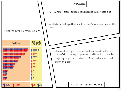 Phi Giang's (8th Grade) comic strip explaining why he thinks we should keep the Electoral College